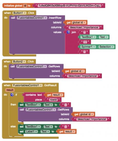 MIT App Inventor Fusion Tables Lista de Tarefas - One Day Code